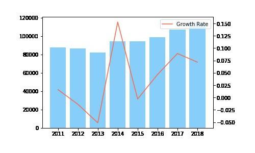 日本留学门槛又降了!在线教育风口影响下的留学市场巨变